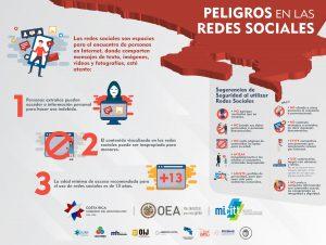 Infografia Peligros en las Redes Sociales