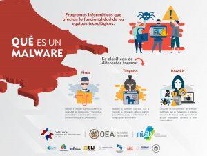 Infografia Que es un Malware