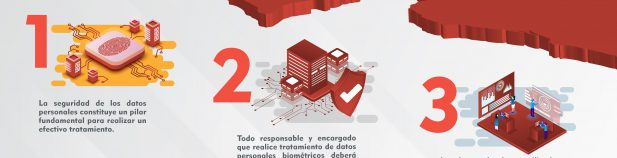 , Protección de Datos Biométricos